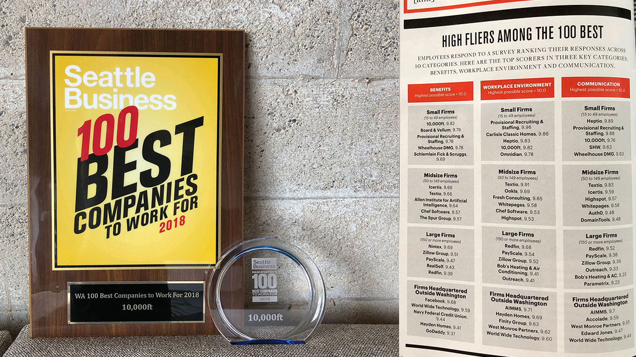 Seattle Business 100 Best Companies to Work for 2018 plaque